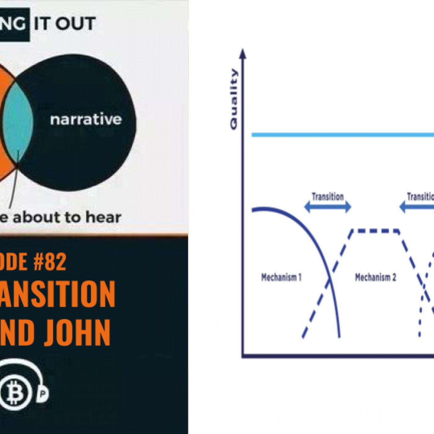 Hashing It Out #82- The Transition with Dean & John