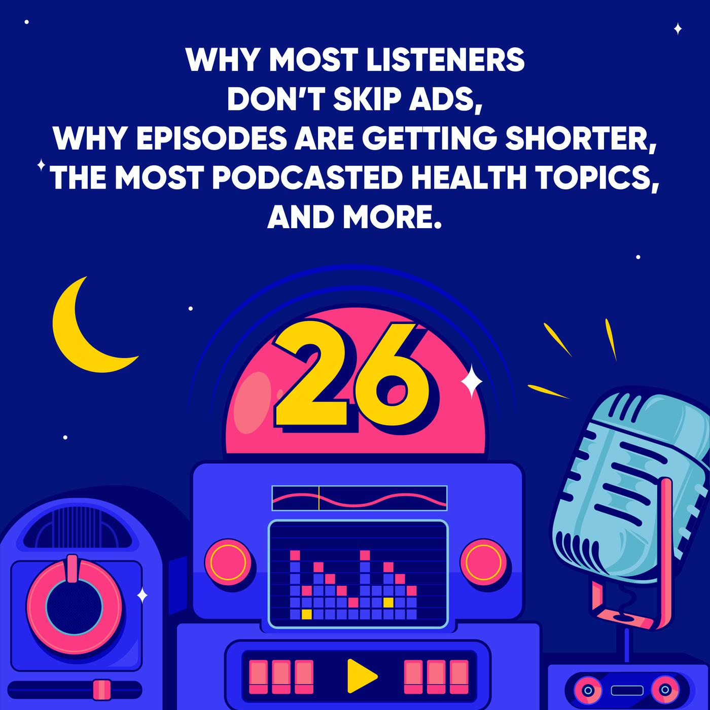 Why Most Listeners Don't Skip ads, why Episodes are Getting Shorter, the Most Podcasted Health Topics, and More.