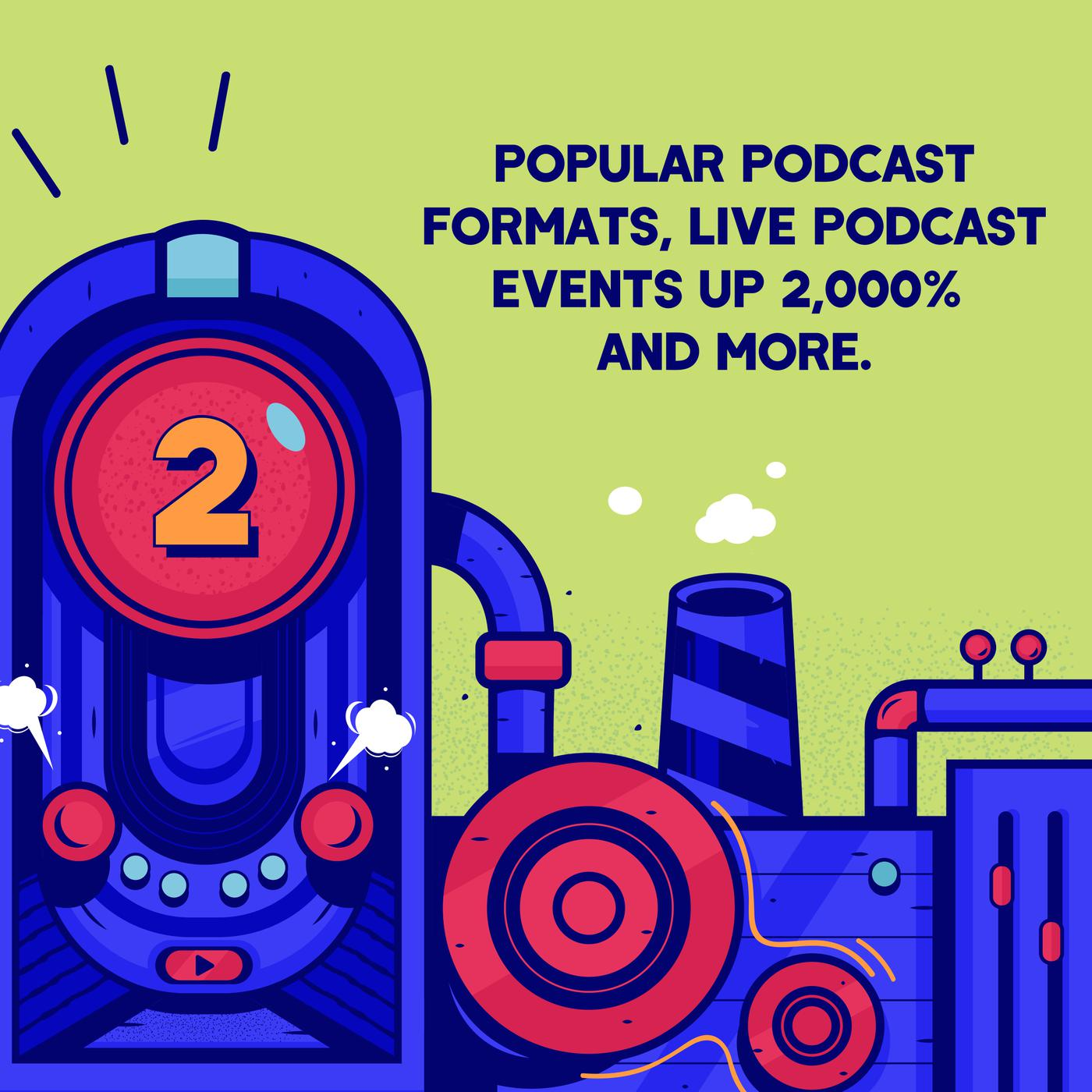 Popular Podcast Formats, Live Podcast Events up 2,000%, and More.