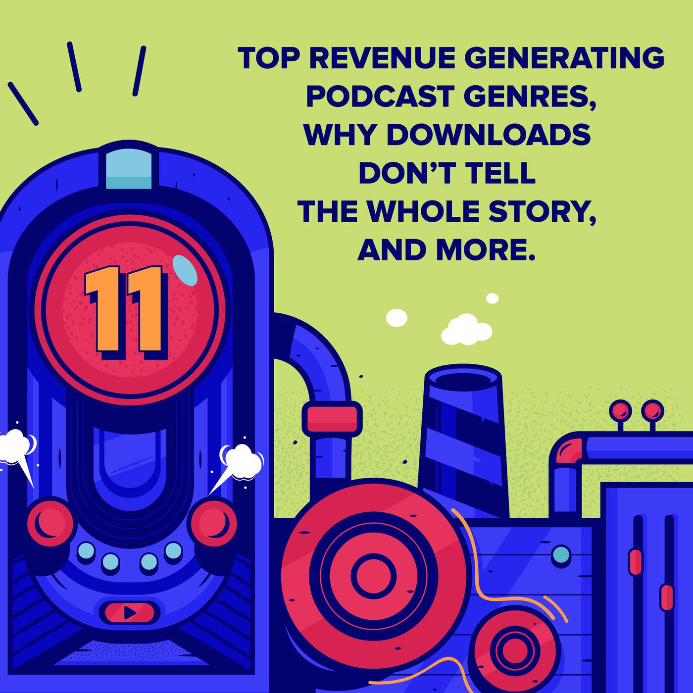 Episode 11 (TWIP) - Top Revenue Generating Podcast Genres, Why Downloads Don't tell the Whole Story, and More.